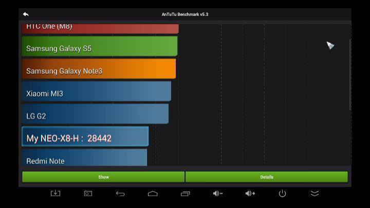 Benchmarking 101: How To Test an Android Mini PC
