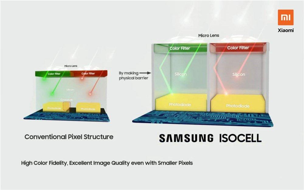 Redmi 64MP camera specs