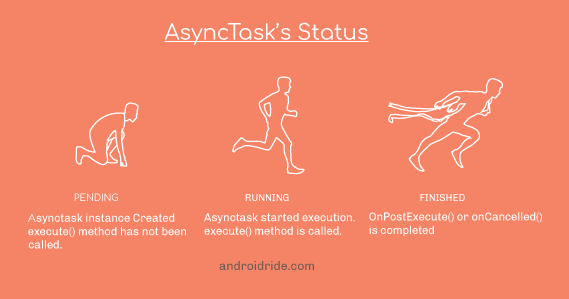 android asynctask example