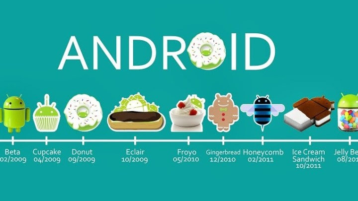 Android Evolution