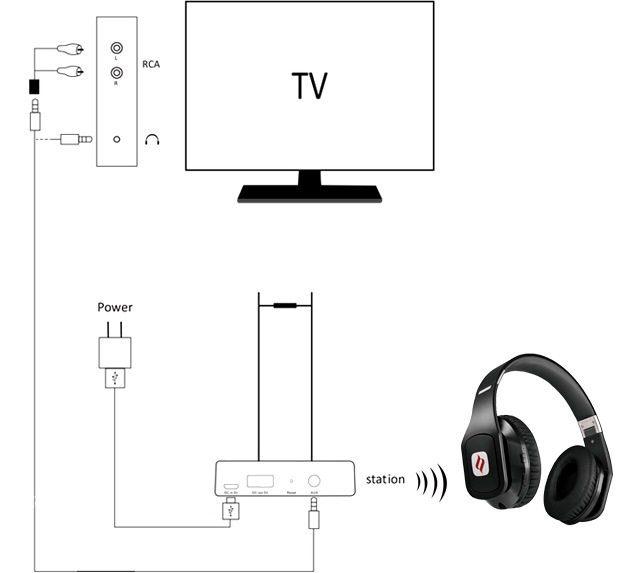 Noontec Hammo TV Review: Premium Wireless Headphones for