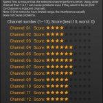 wa-xiaomi-best-channels-400