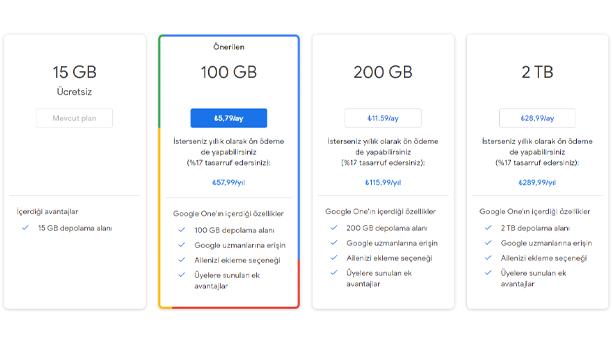 türkiyede google drive fiyatlandırması 2020