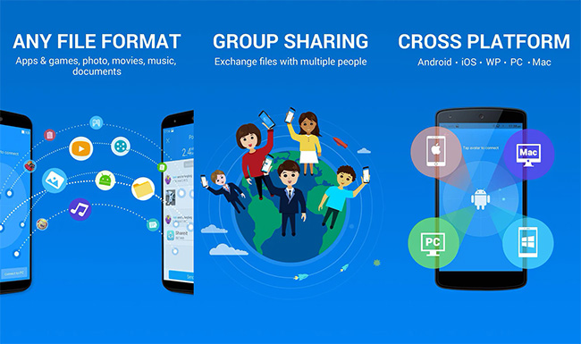 Image result for Share now | File Transfer