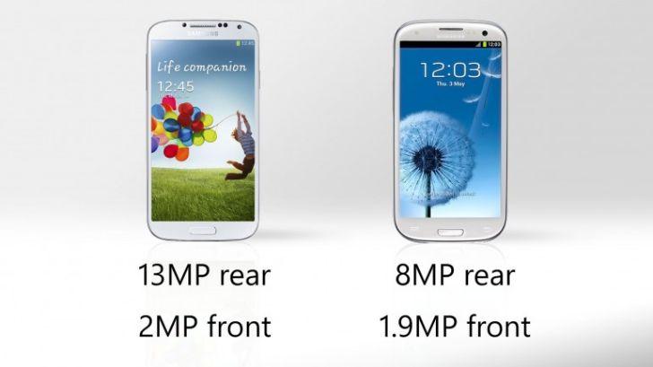 Galaxy S4 Vs Galaxy S3 Camara