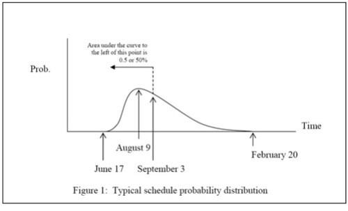 Nano-Percent Date