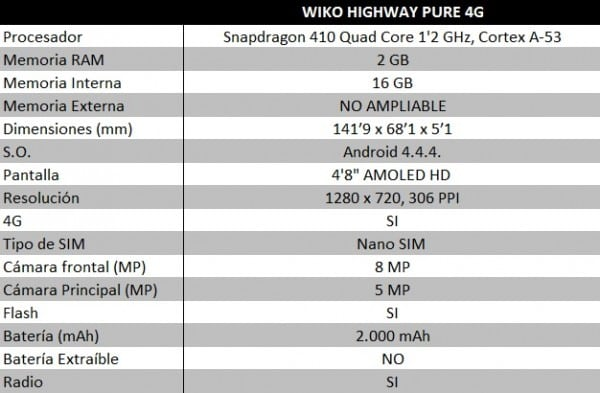 CARACTERISTICAS WIKO HIGHWAY PURE 4G