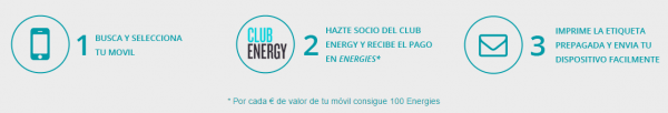 Energy 3