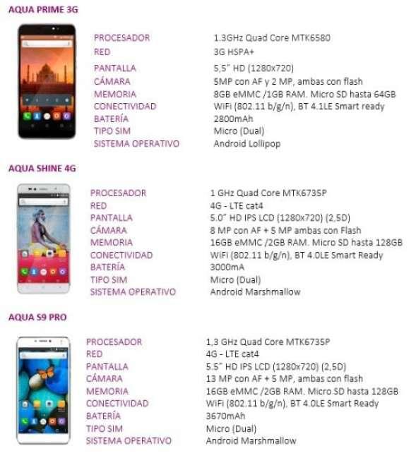 Smartphones Intex - Caracteristicas