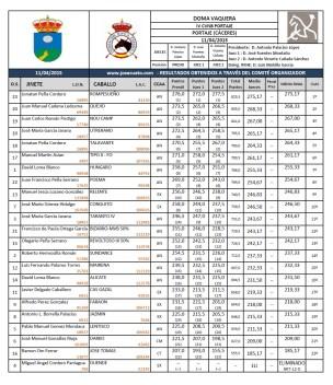 2015-04-11-Resultados-portaje2