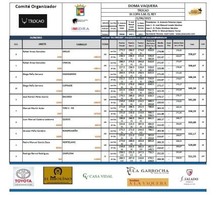Resultados-finales-Copa-SM-el-Rey