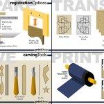 Andy Rader - Presentation - Relief Printing Process