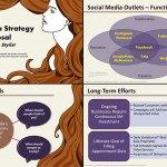 Andy Rader - Presentation - Social Media Strategy
