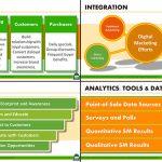 Andy Rader - Presentation - Digital Marketing Strategy