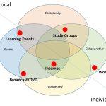 Andy Rader - Graphic Visualization - MassEd - Teaching Strategies