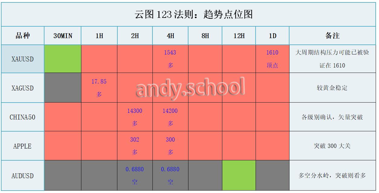 QQ截图20200110135340