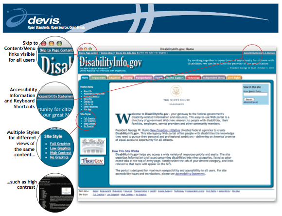 DisabilityDirect.gov Site with callouts showcasing accessibility features. 2002.