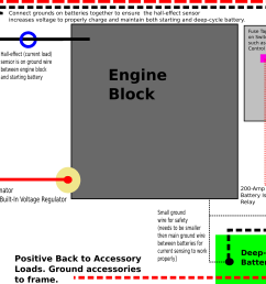 chevy battery wiring wiring diagram meta 1997 chevy blazer battery wiring diagram [ 3231 x 2478 Pixel ]