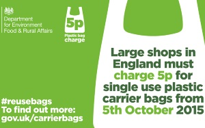 Poll: the 5p plastic bag charge came in today – what is your view?