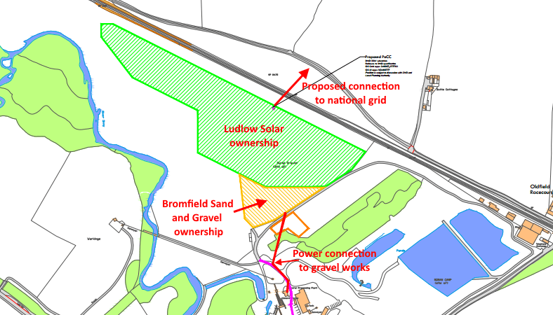 Changes of ownership to Bromfield solar farm