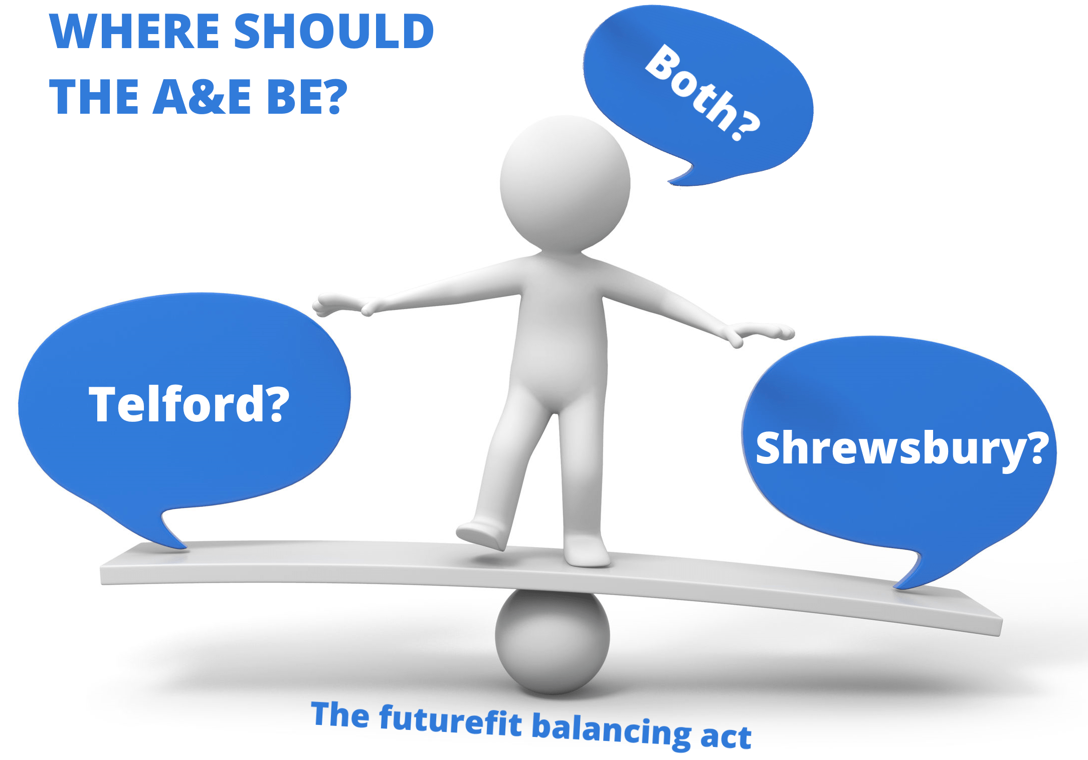 Response to Future Fit consultation from Ludlow's unitary councillors