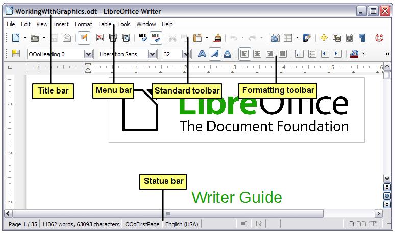 Surprising Secrets Of Libreoffice Toolbars
