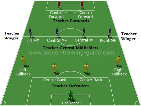 4-4-2-Formation