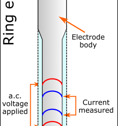 conductivity of a solution andy connelly conductivity probe flow diagram [ 2313 x 4773 Pixel ]