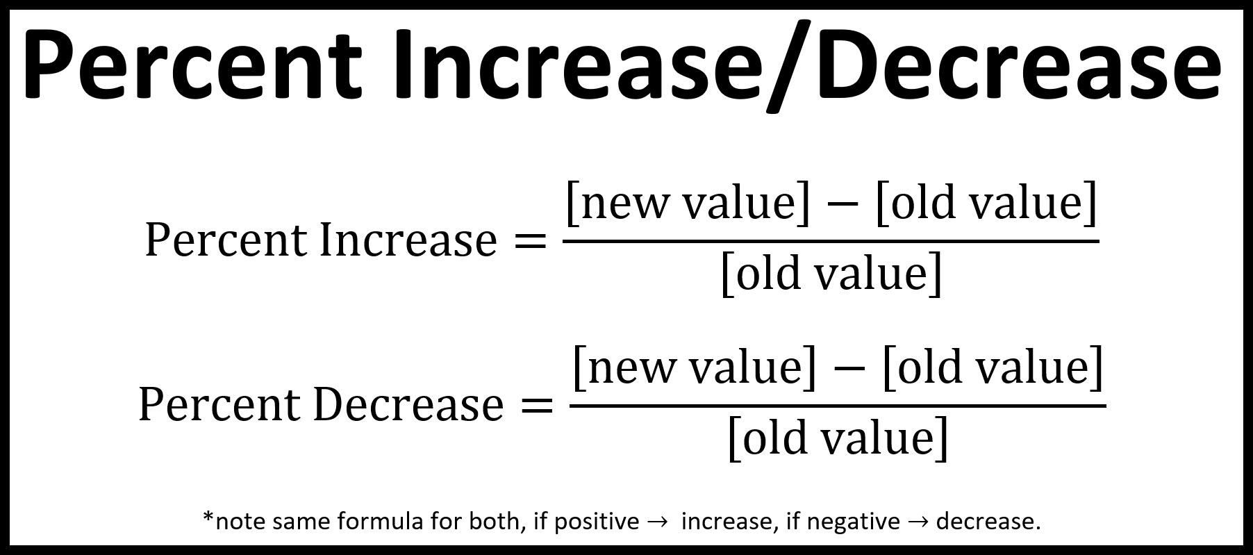 Percent Increase And Decrease