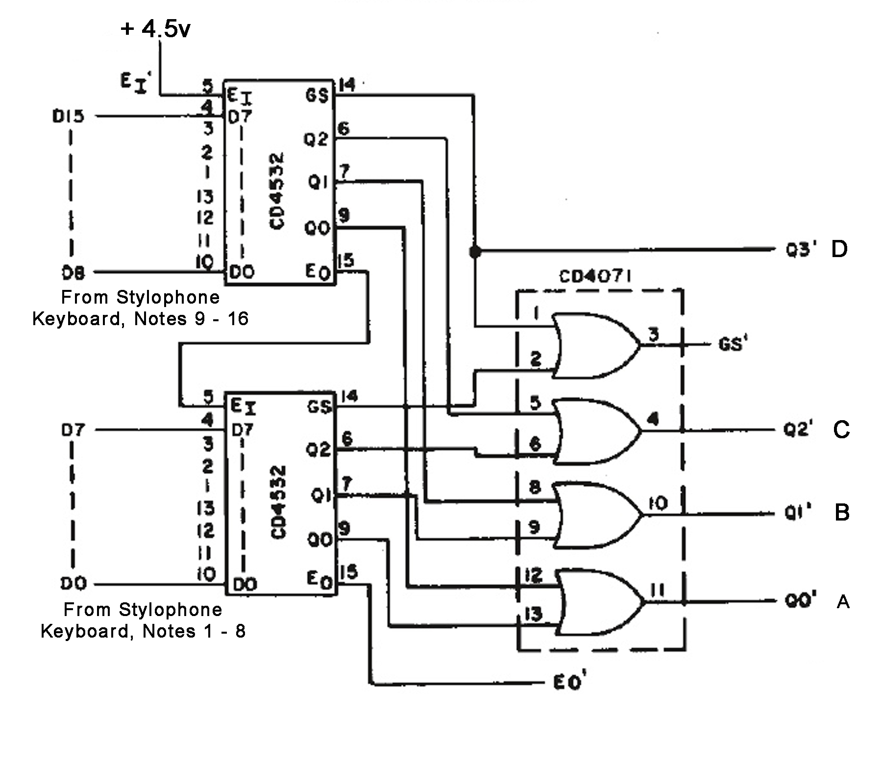 Logic Diagram For 8 To 3 Encoder