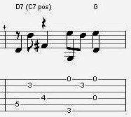 Chapter 10--Play Great Fingerpicking Guitar