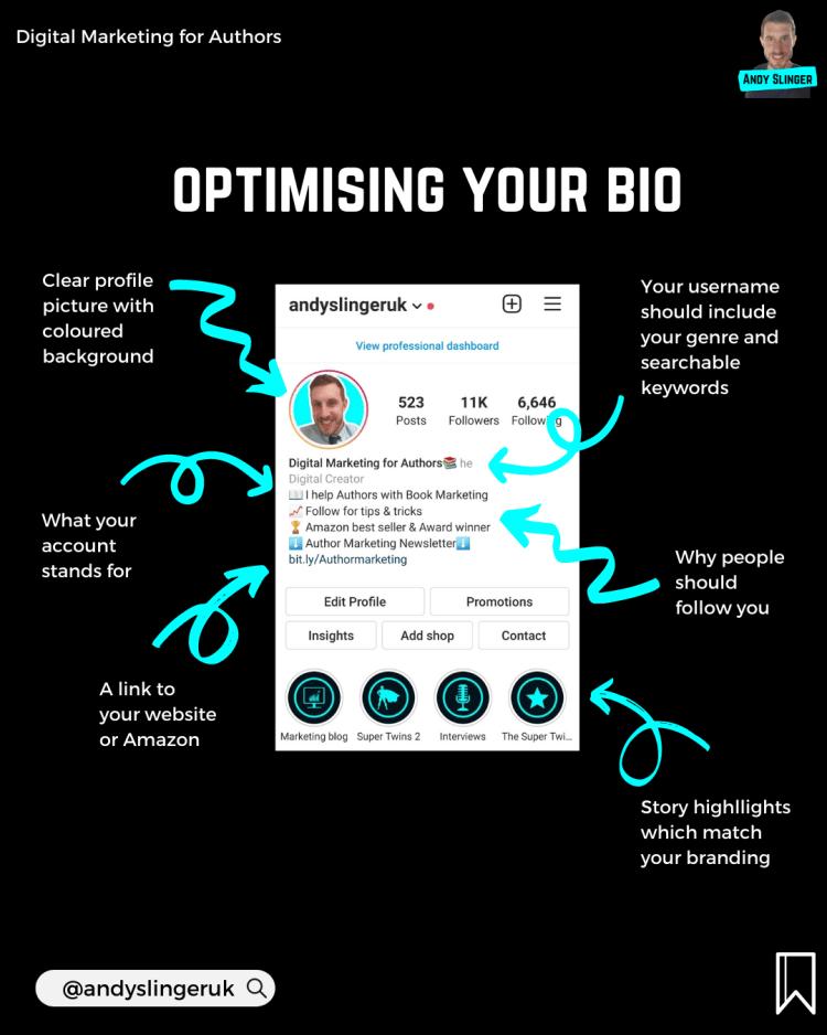 Instagram marketing strategy bio