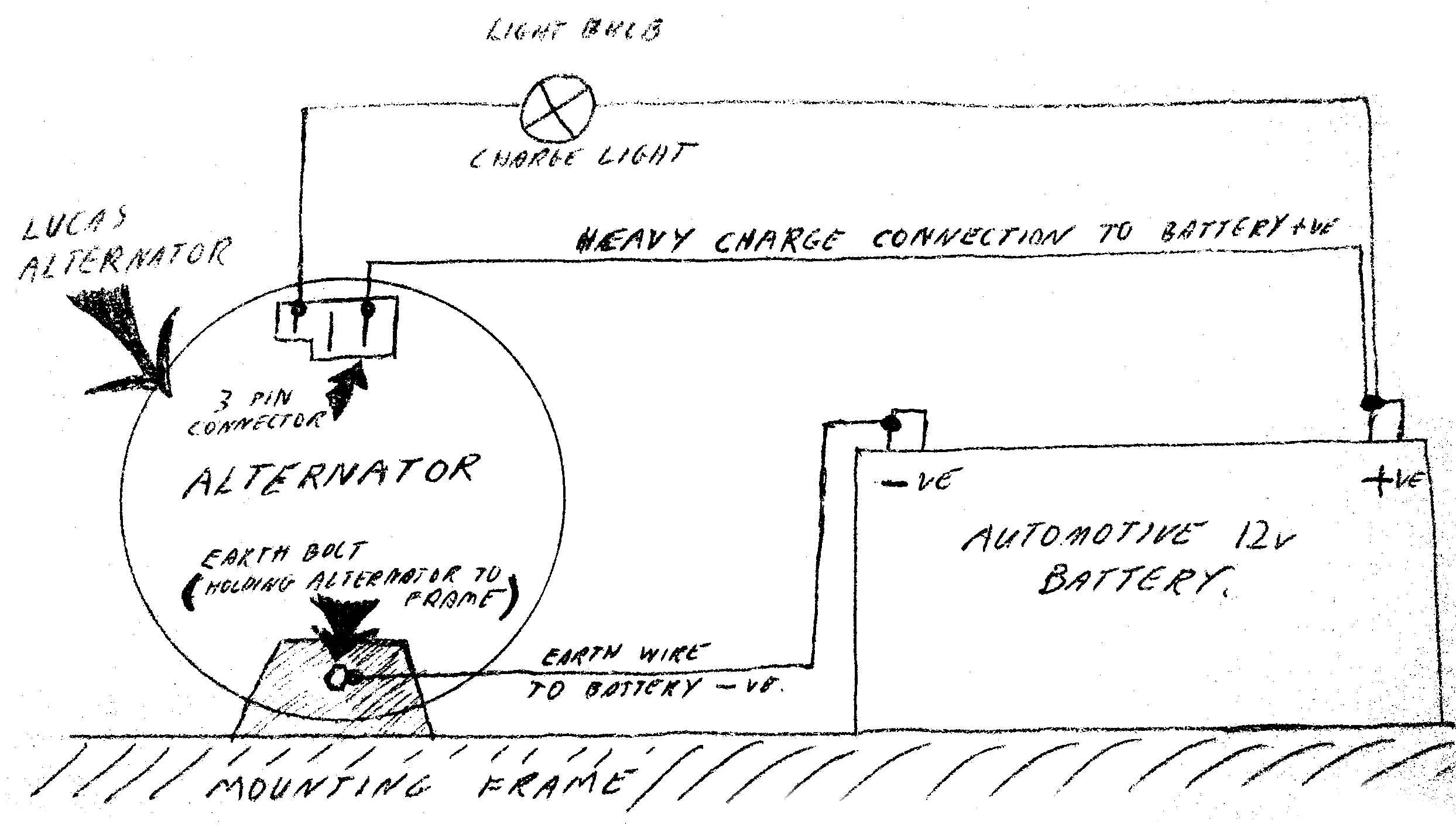 medium resolution of lucas alternator wiring diagram schematics diagramhow to set up an alternator with a stationary engine andy