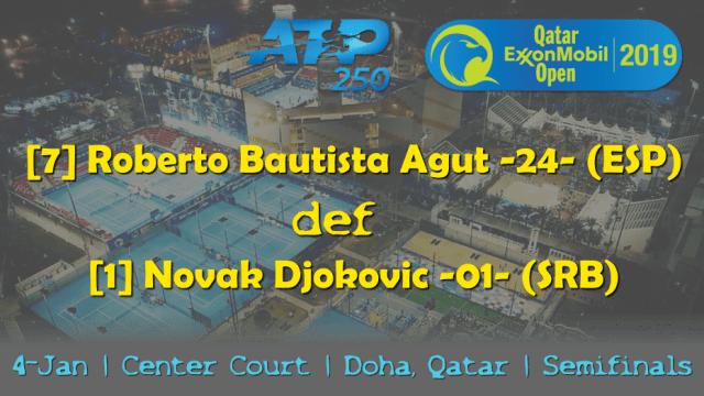 Announcer Andy Taylor. Qatar ExxonMobil Open 2019. Day 5. Semifinals. Match 2. Bautista Agut def Djokovic
