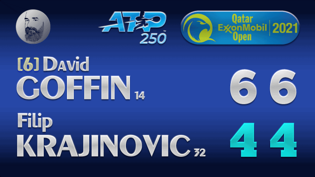Announcer Andy Taylor. Qatar ExxonMobil Open 2021. Round 1 David Goffin defeats Filip Krajinovic