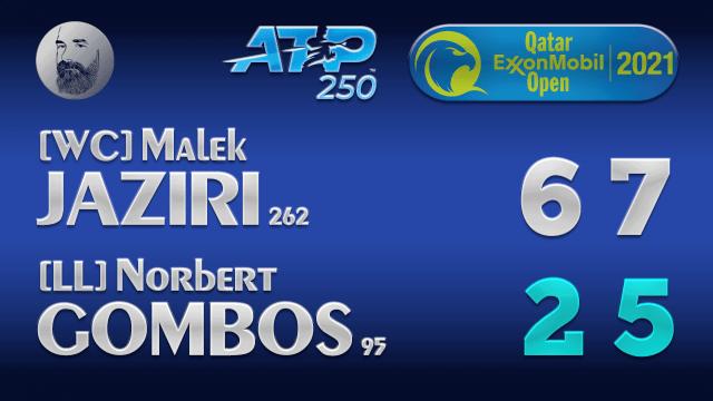 Announcer Andy Taylor. Qatar ExxonMobil Open 2021. Round 1 Malek Jaziri defeats Norbert Gombos