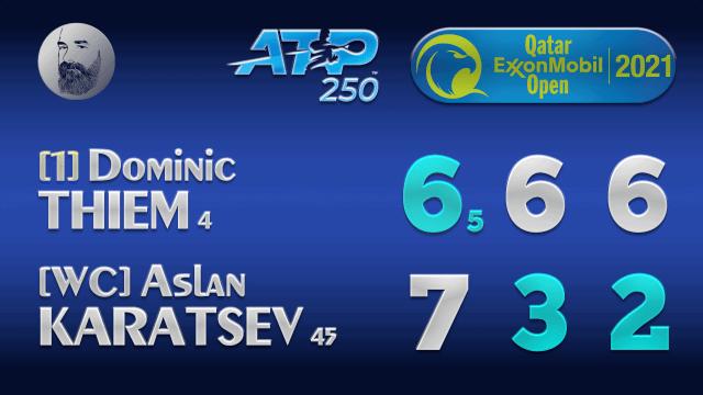 Announcer Andy Taylor. Qatar ExxonMobil Open 2021. Round 2 Dominic Thiem defeats Aslan Karatsev
