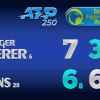 Announcer Andy Taylor. Qatar ExxonMobil Open 2021. Round 2 Roger Federer defeats Dan Evans