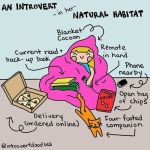 Happily Introverted