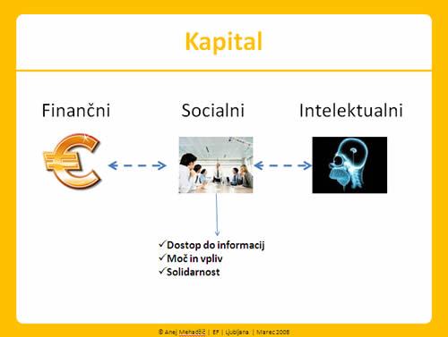 kapital1