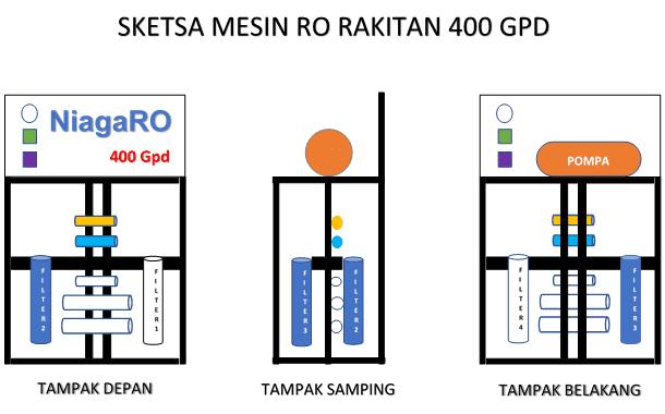 mesin-ro-400-gpd-rakitan