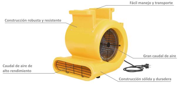 Renovador de aire industrial