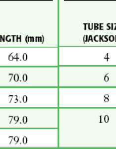 Shiley also offers tracheostomy tubes with both distal and proximal relative to the cuff extended lengths for patients large necks or other abnormal care anesthesia key rh aneskey