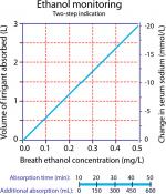 18 – Effects on Fluid Balance