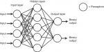 20 – Epilogue: Artificial Intelligence Methods