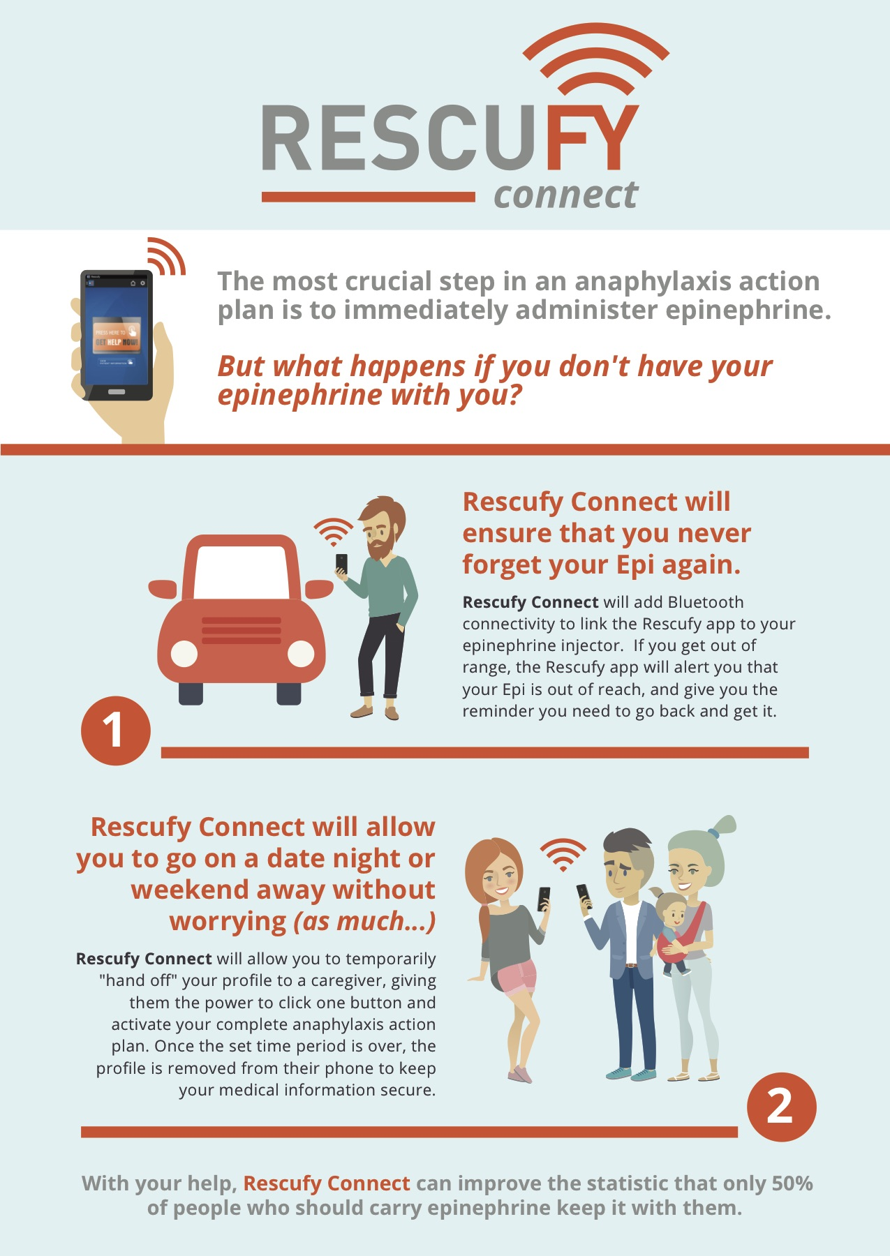 rescufy_connect_graphic-copy