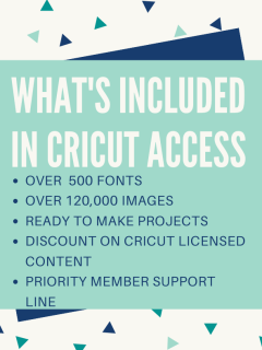 What's included in Cricut Access infographic