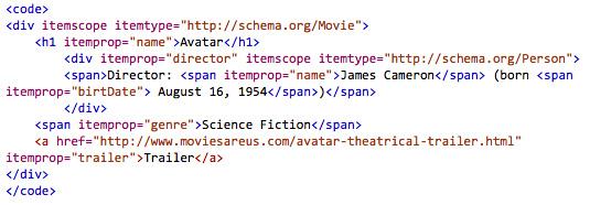 Schema.org metadata markup added to the HTML code.