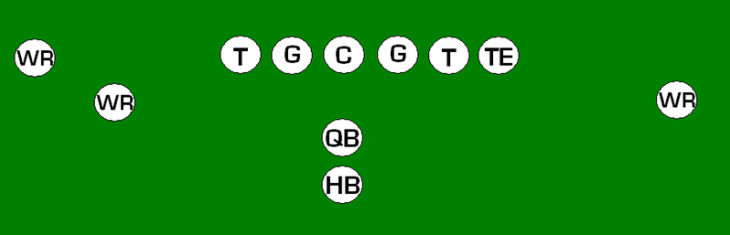 john-c-dvorak-super-bowl-43-pistol-formation-chris-ault-diagram