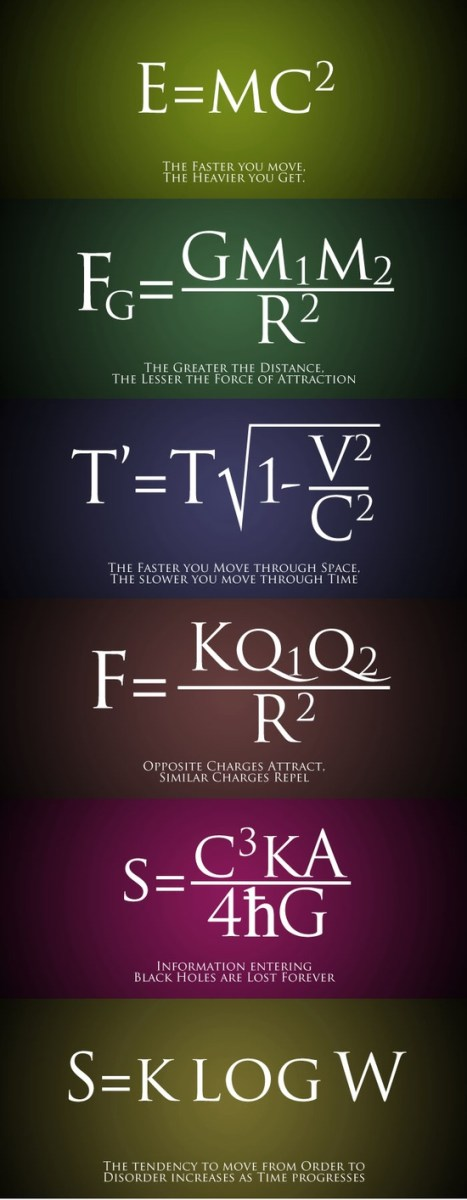 How Math Formulas Impart Wisdom [infographic]